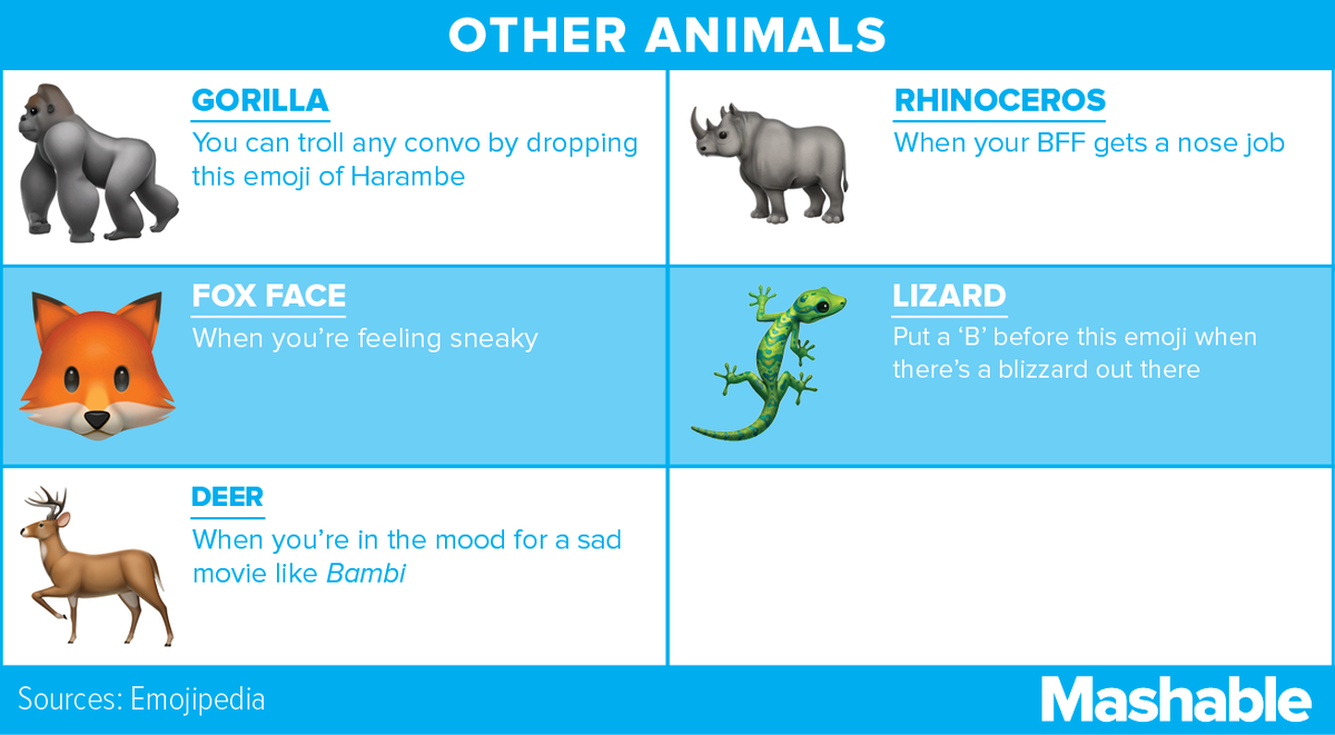 emoji infographic another