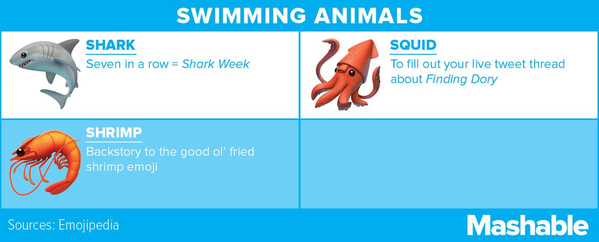 emoji infographic