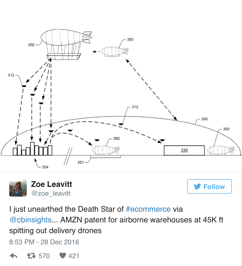 Amazon Airship plans
