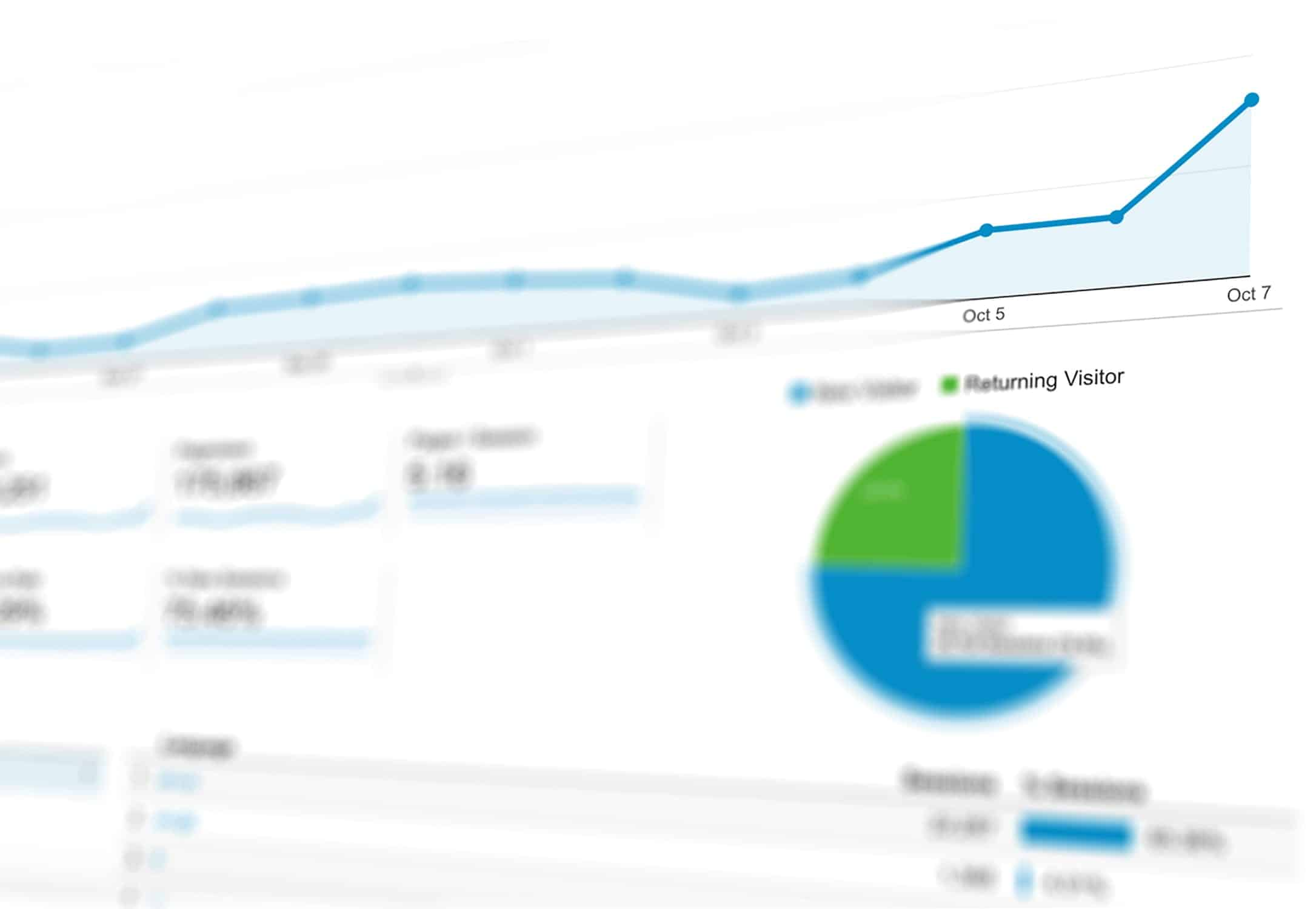 google graph business analytics