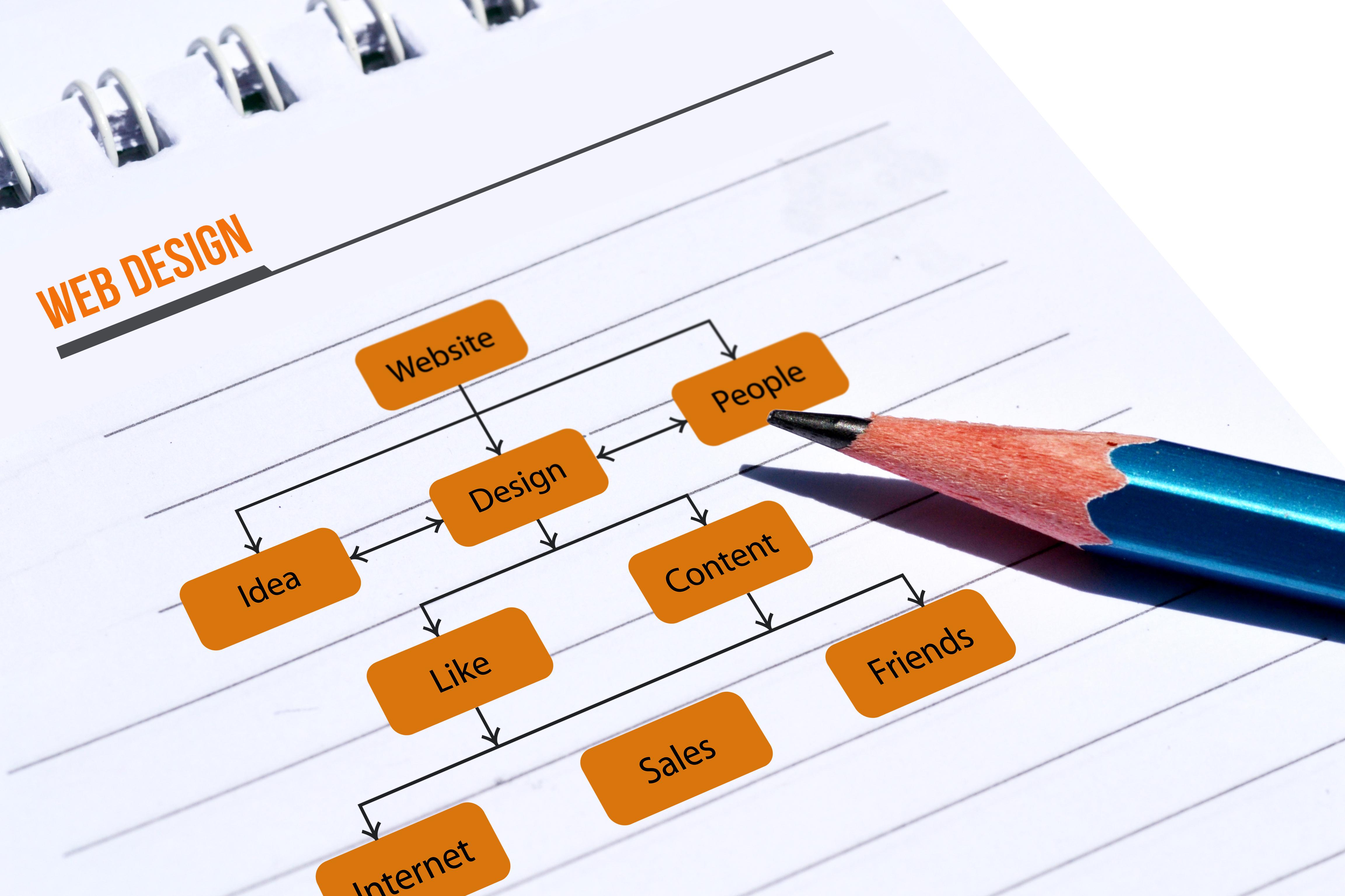 CMS website design notepad