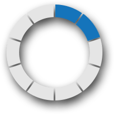 client result circle