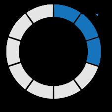 percentage circle blue