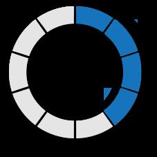half circle results