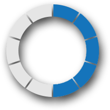 percentage circle