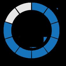 percentage circle in blue